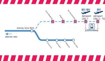 Travaux sur le RER B : modification provisoire de la circulation rue Jean Caille